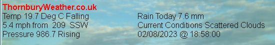 Thornbury Weather